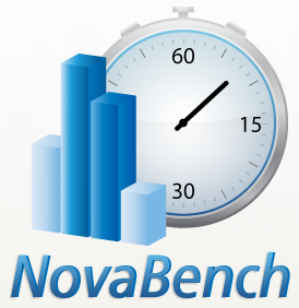 Novabench Crack 4.0.5 With Keygen Full Torrent Download 2019
